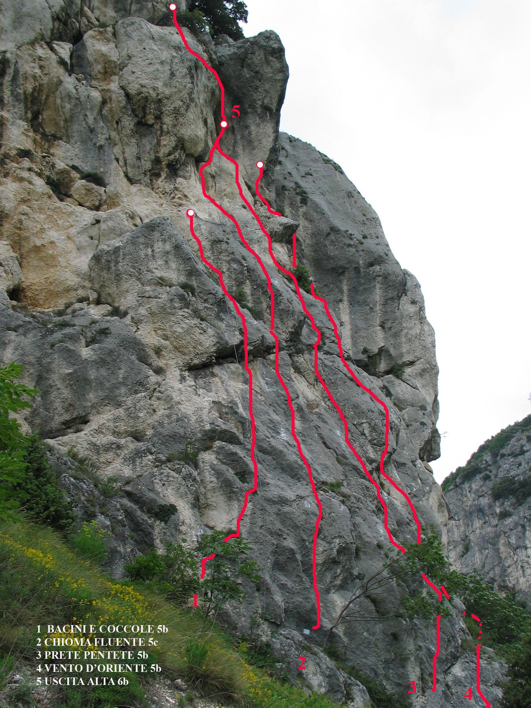 appunti di rocciatori